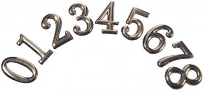 Дверные цифры